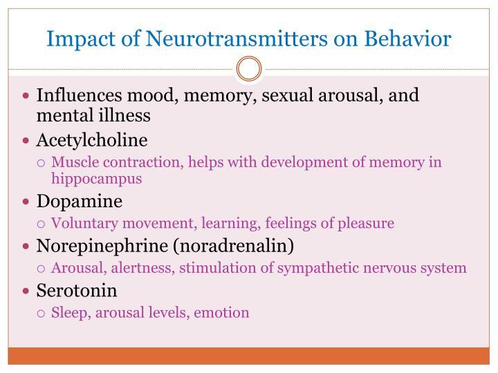 Impact of Neurotransmitters on Behavior