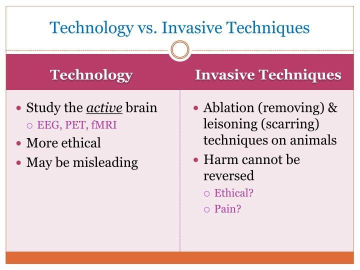 Technology vs. Invasive Techniques