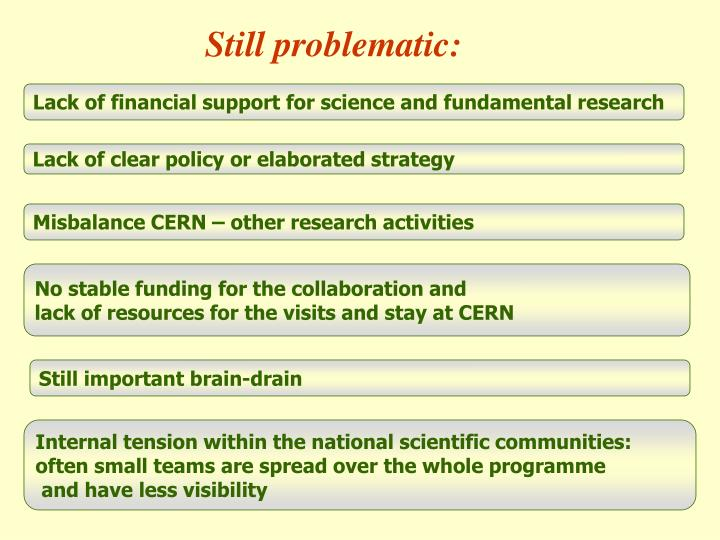 Still problematic: