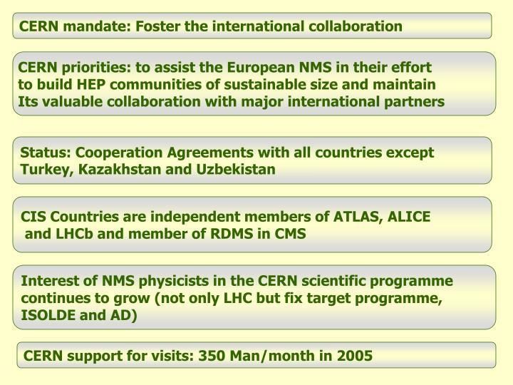 CERN mandate: Foster the international collaboration