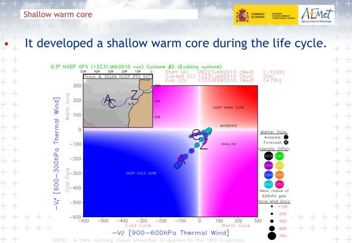 Shallow warm core