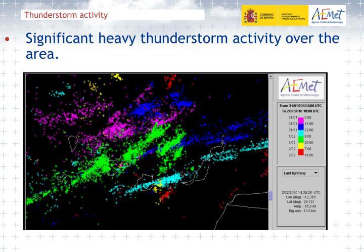 Thunderstorm activity