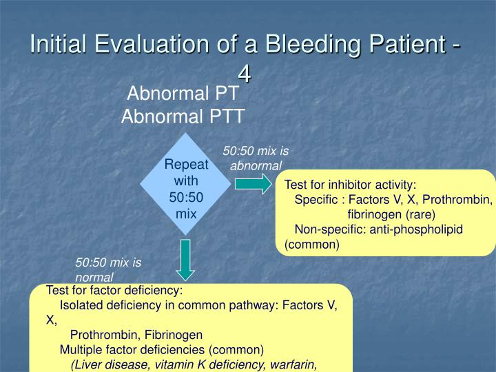 Initial Evaluation of a Bleeding Patient - 4