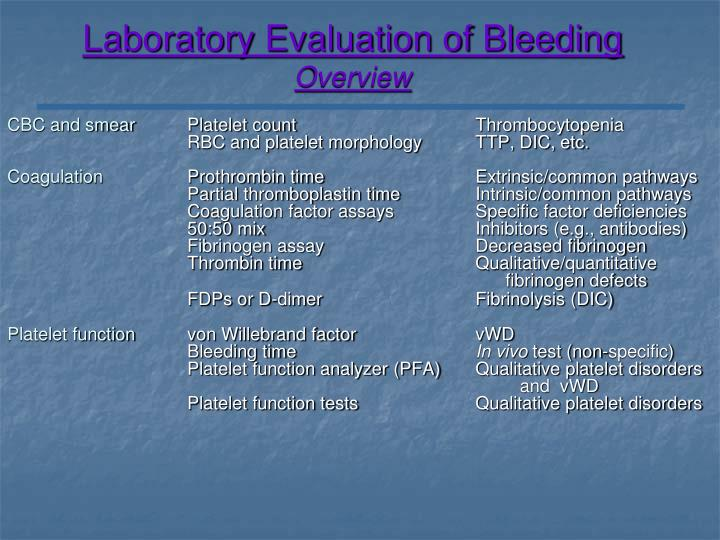 Laboratory Evaluation of Bleeding