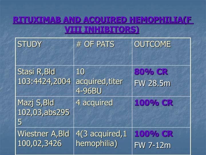 RITUXIMAB AND ACQUIRED HEMOPHILIA(F VIII INHIBITORS)