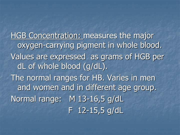 HGB Concentration: