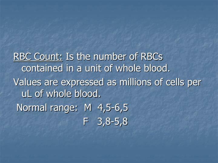 RBC Count: