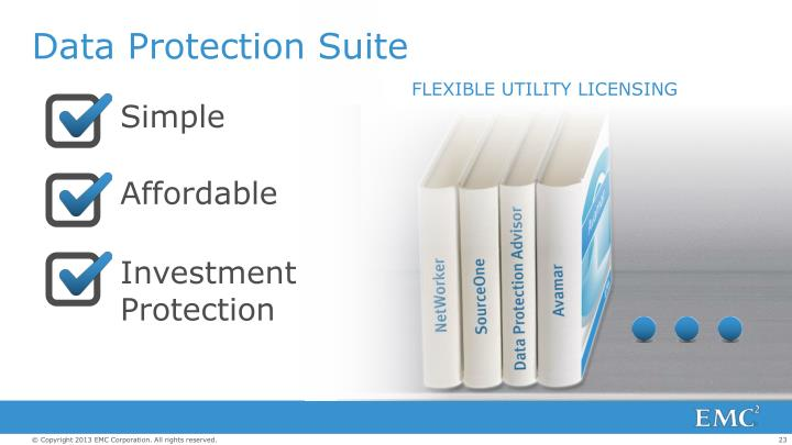 Data Protection Suite