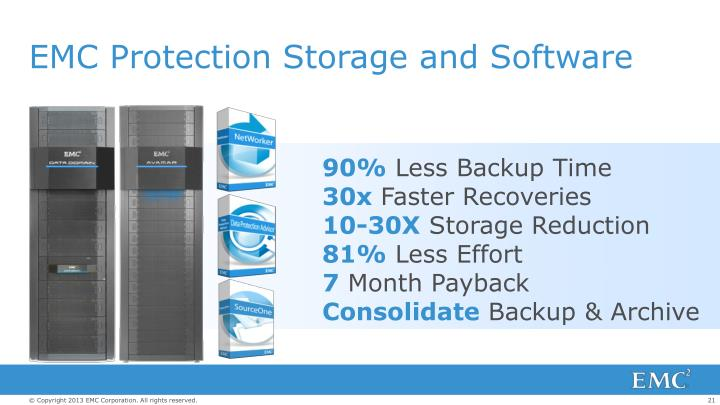 EMC Protection Storage and Software