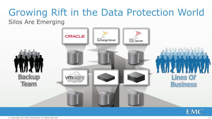 Growing Rift in the Data Protection World