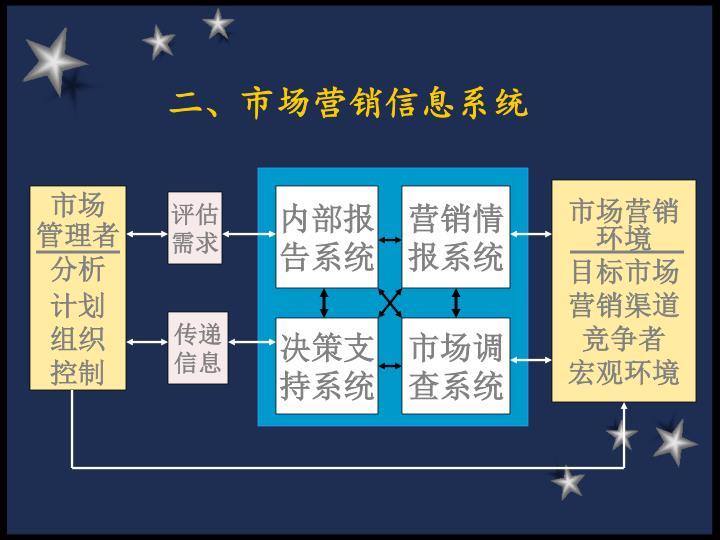 二、市场营销信息系统