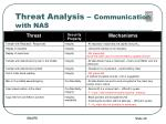 threat analysis communication with nas