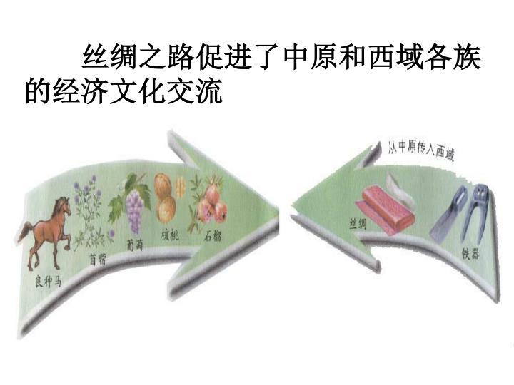 丝绸之路促进了中原和西域各族 的经济文化交流