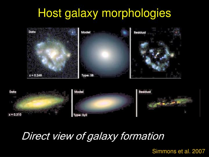 Host galaxy morphologies