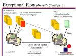 exceptional flow greatly simplified