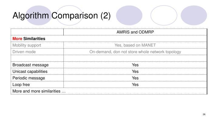 Algorithm Comparison (2)