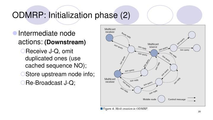 ODMRP: Initialization phase (2)