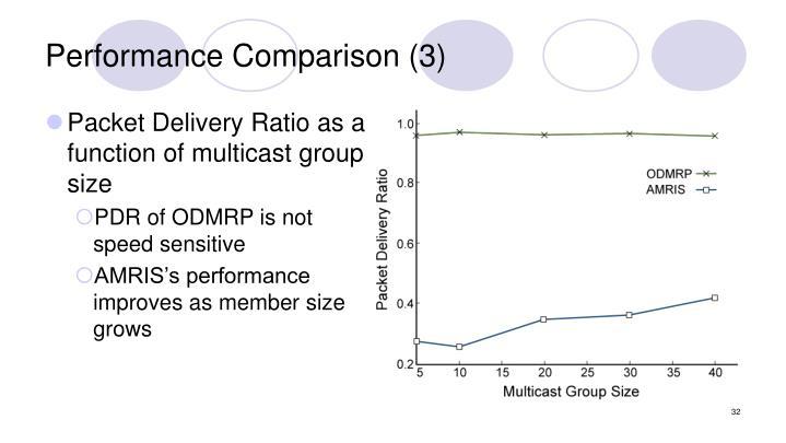 Performance Comparison (3)
