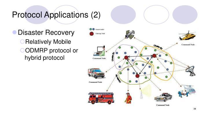 Protocol Applications (2)