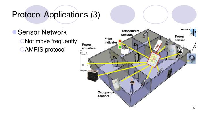 Protocol Applications (3)