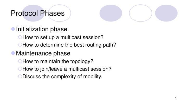 Protocol Phases