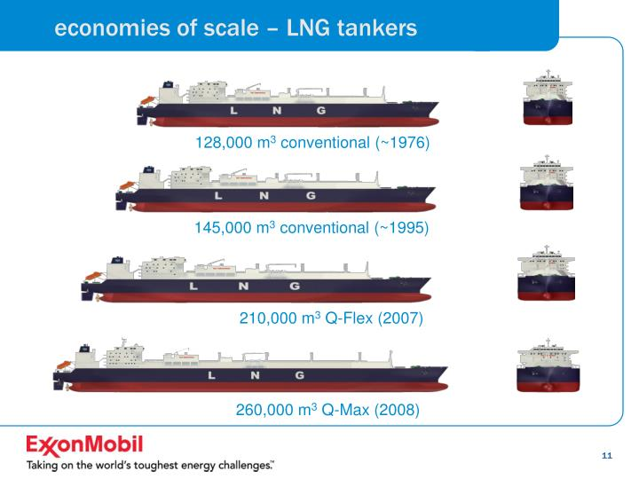 economies of scale – LNG tankers