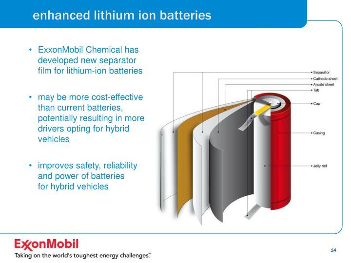 enhanced lithium ion batteries