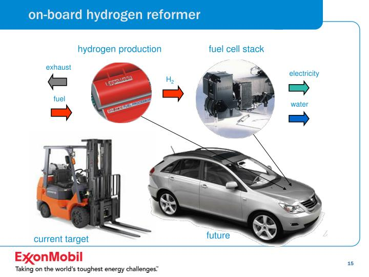 on-board hydrogen reformer