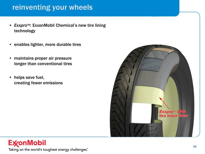 reinventing your wheels