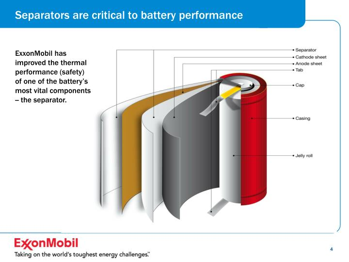 Separators are critical to battery performance