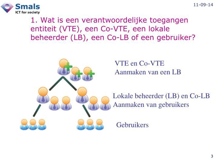 1. Wat is een verantwoordelijke toegangen entiteit (VTE), een Co-VTE, een lokale beheerder (LB), een...