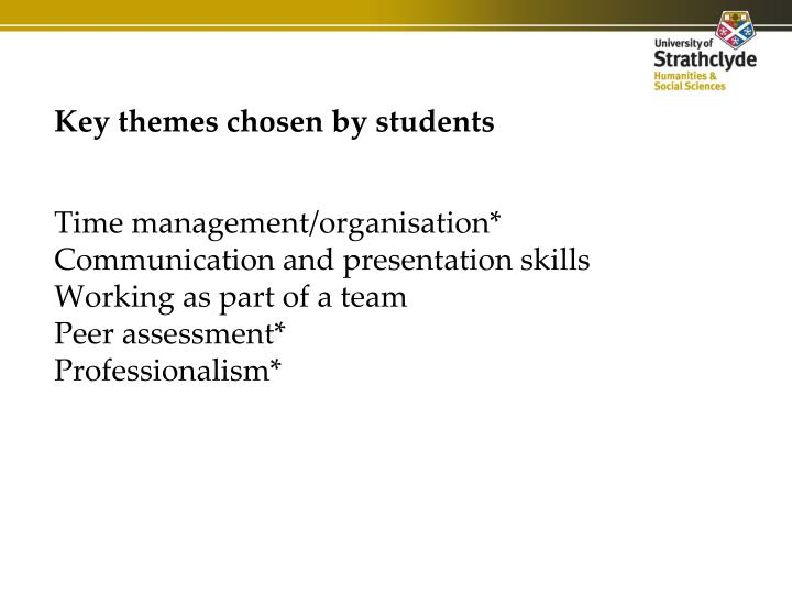 Key themes chosen by students