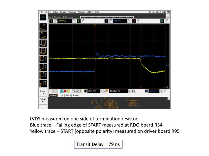 LVDS measured on one side of termination resistor.