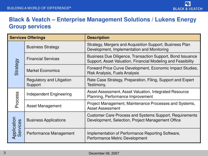 Black & Veatch – Enterprise Management Solutions / Lukens Energy Group services