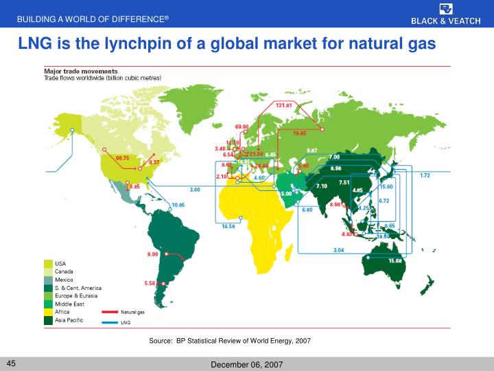 LNG is the lynchpin of a global market for natural gas