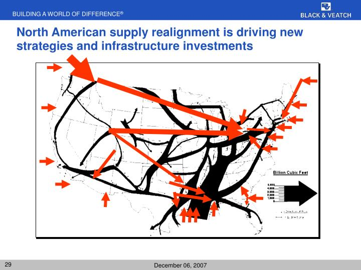 North American supply realignment is driving new strategies and infrastructure investments