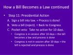 how a bill becomes a law continued4