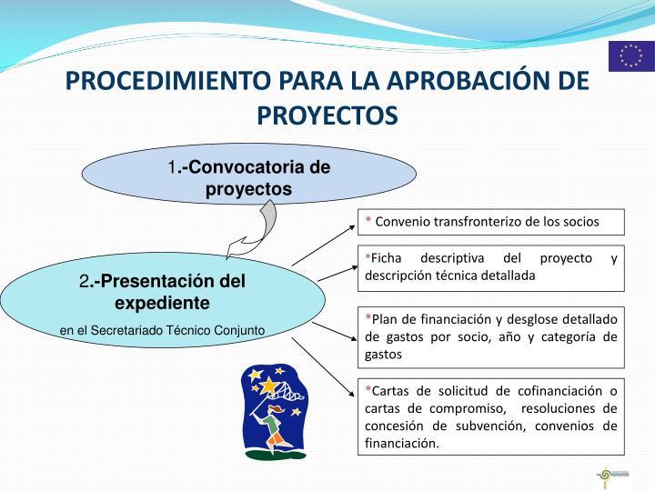 Procedimiento para la aprobaci n de proyectos