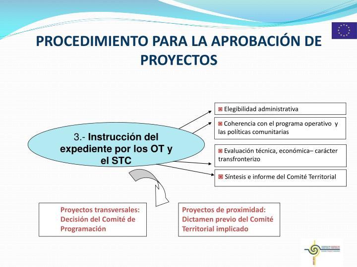 PROCEDIMIENTO PARA LA APROBACIÓN DE PROYECTOS