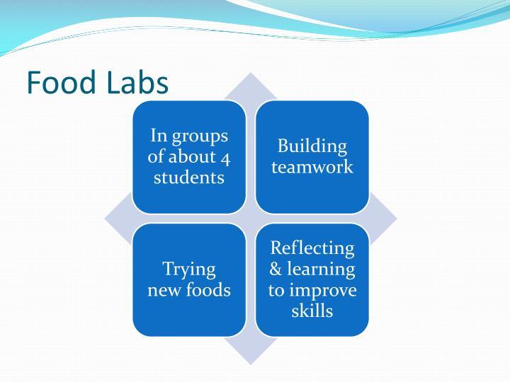 Food Labs