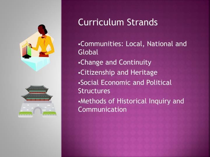 Curriculum Strands
