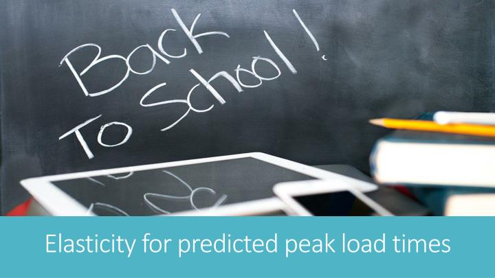 Elasticity for predicted peak