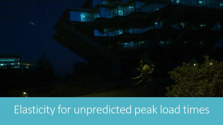 Elasticity for unpredicted peak