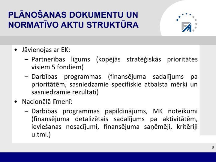 Plānošanas dokumentu un normatīvo aktu struktūra