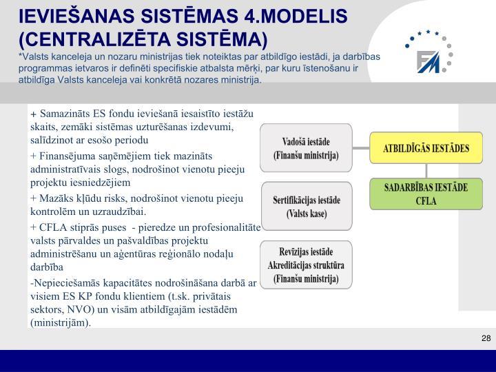 Ieviešanas sistēmas 4.modelis (centralizēta sistēma)