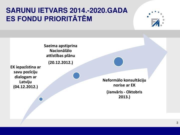 Sarunu ietvars 2014.-2020.gada ES fondu prioritātēm