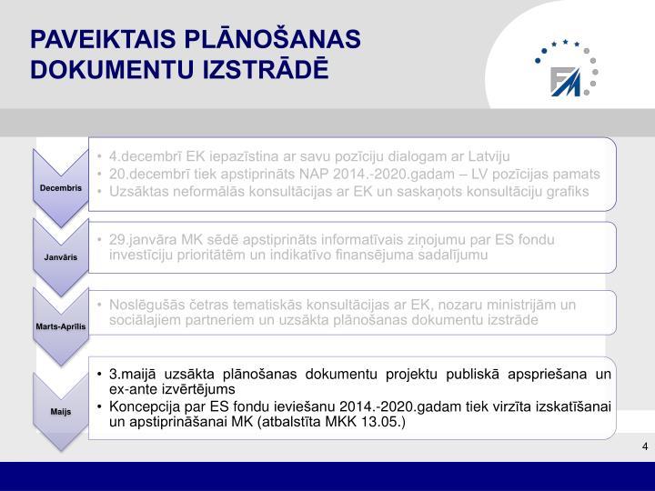 Paveiktais plānošanas dokumentu izstrādē