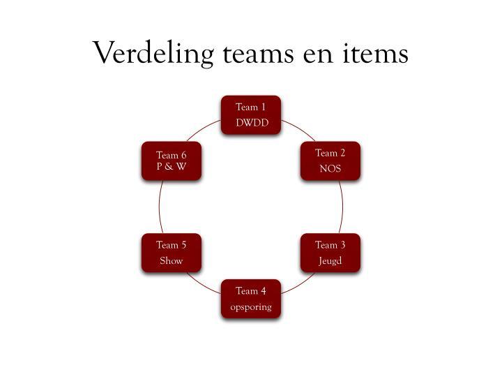 Verdeling teams en items