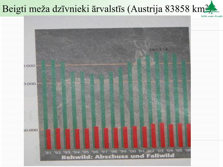 Beigti meža dzīvnieki ārvalstīs (Austrija 83858 km