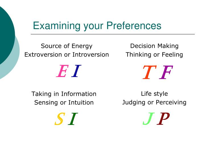 Examining your Preferences